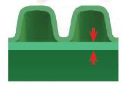 PP-MEGA potrubí SN16 profil