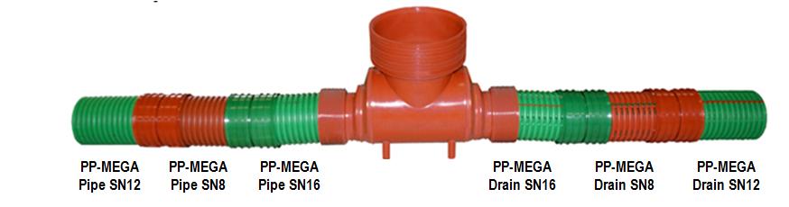 Systém napojení PP-MEGA potrubí